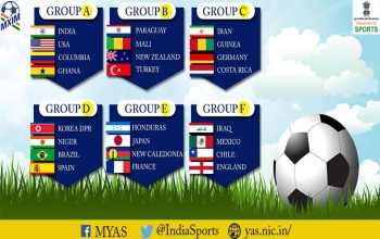 FIFA U-17 World Cup 2017 in INDIA