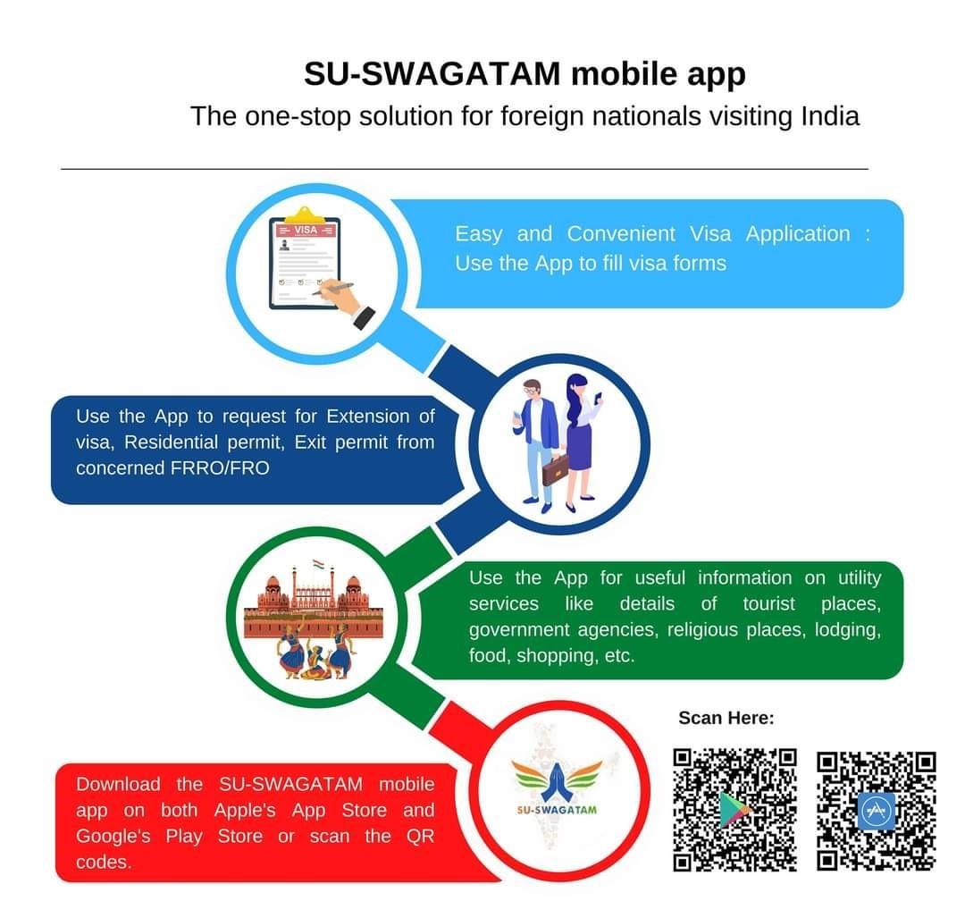 Reg. Launch of SU-SWAGATAM (Visit India) Mobile App.